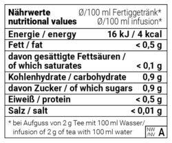 nutritional values mango cranberry